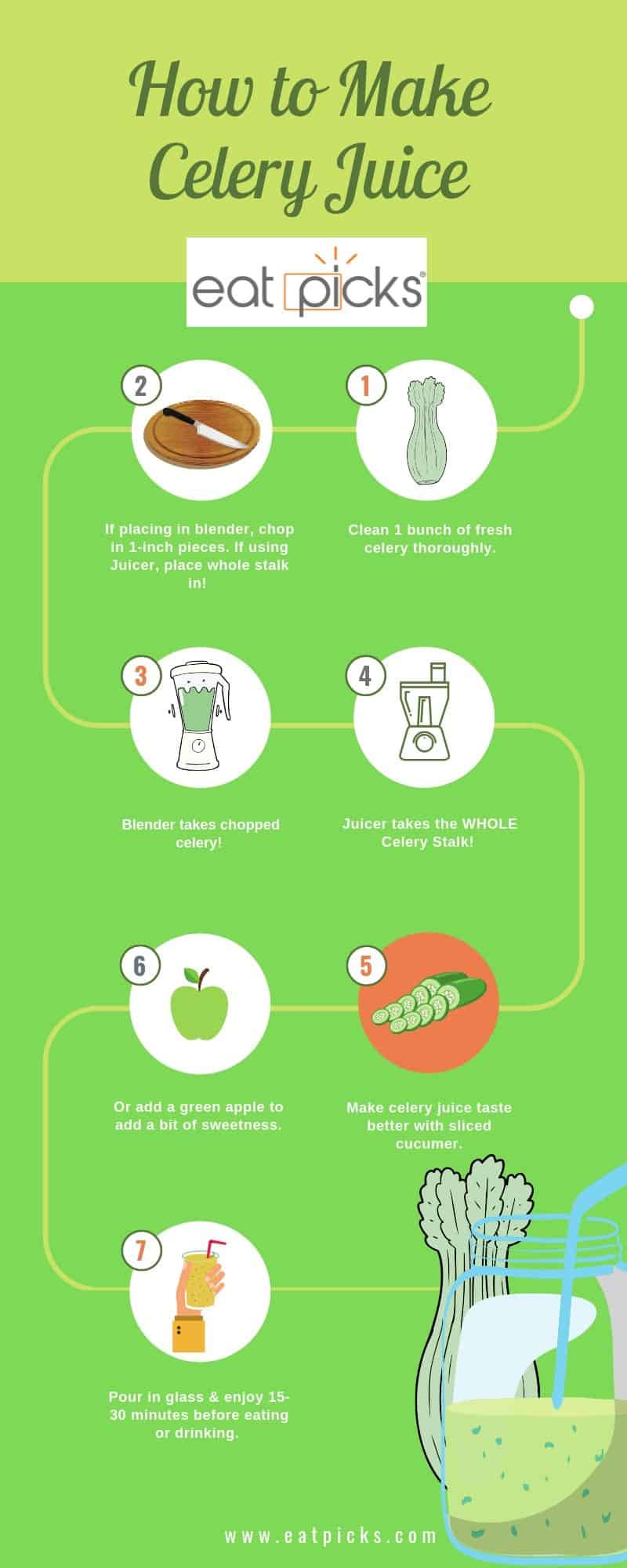 How to Make Celery Juice Infographic